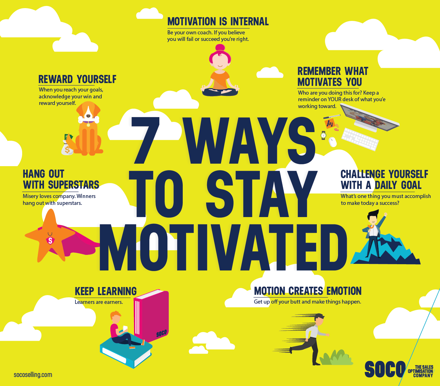 7-Ways-to-Stay-Motivated_v3-01-1